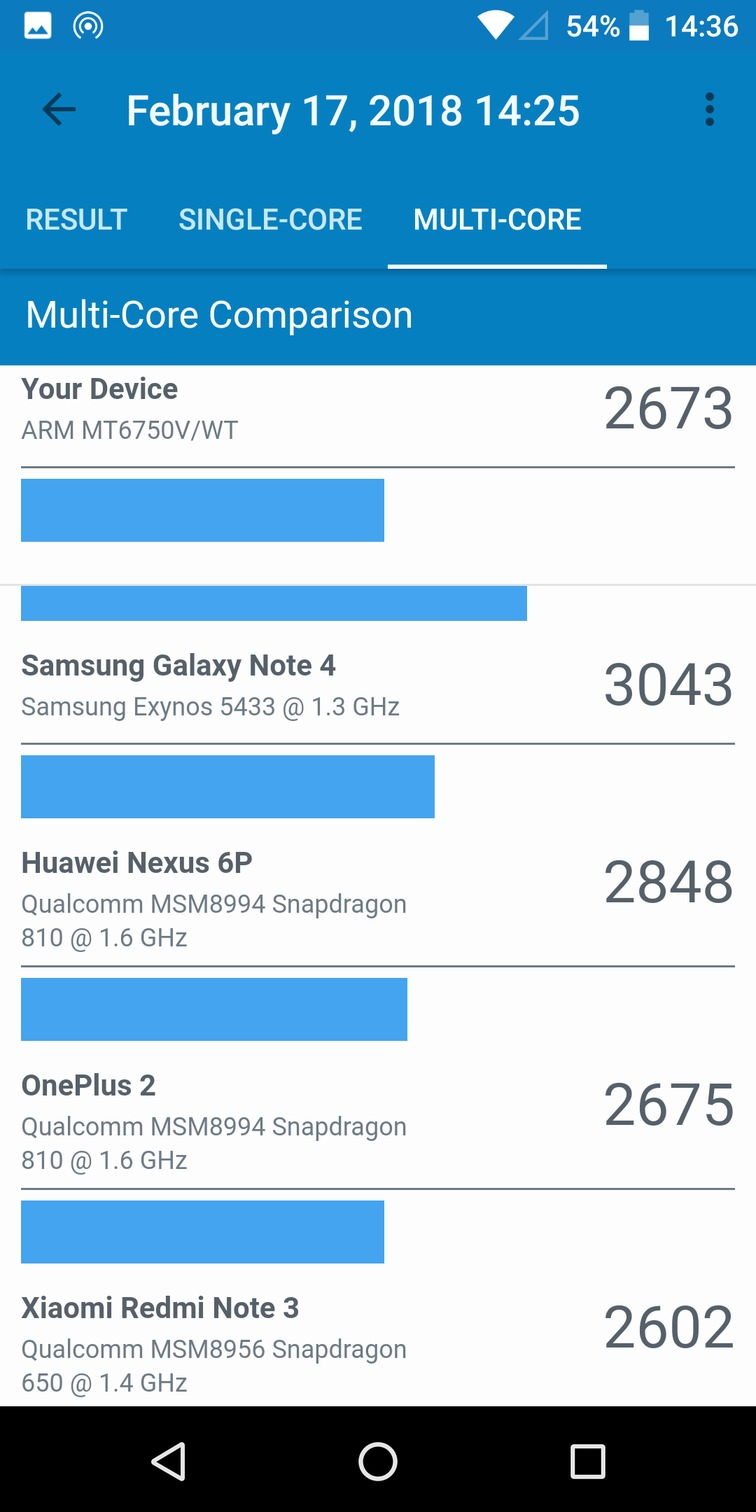 Cubot X18 Plus Review Benchmark 02