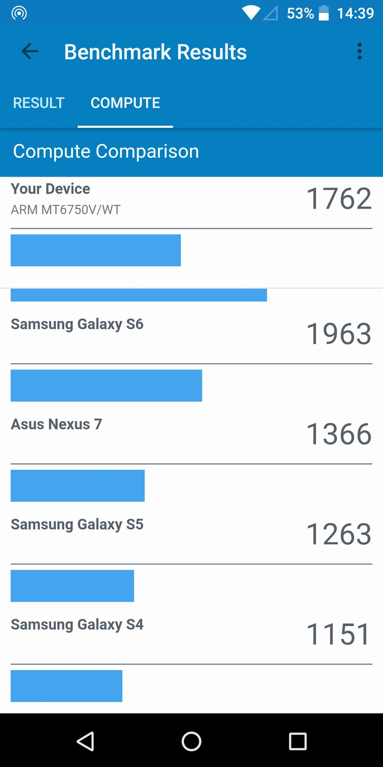 Cubot X18 Plus Review Benchmark 03